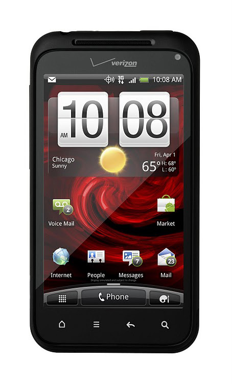 customer ratings for affordably priced htc